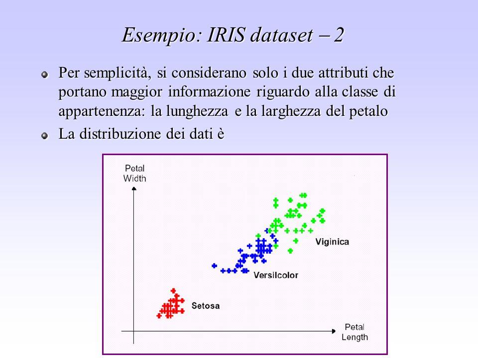 Sistemi di supporto alle decisioni - Leonardo Rigutini Esempio: IRIS dataset 2 Per semplicità, si considerano solo i due attributi che portano maggior