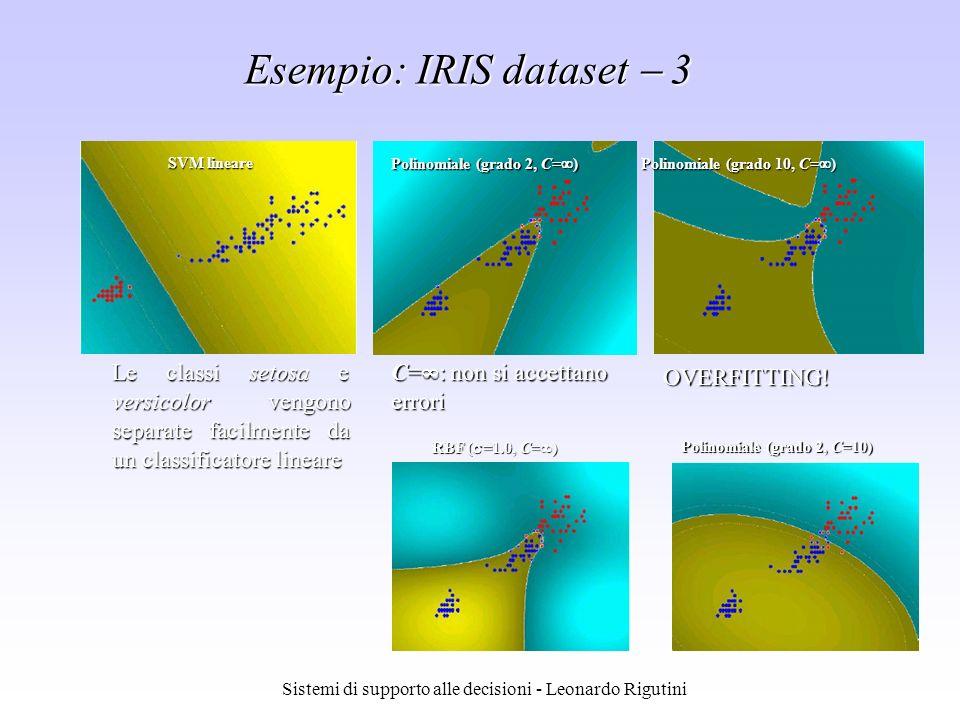 Sistemi di supporto alle decisioni - Leonardo Rigutini Esempio: IRIS dataset 3 RBF ( =1.0, C= ) Polinomiale (grado 2, C=10) OVERFITTING! OVERFITTING!