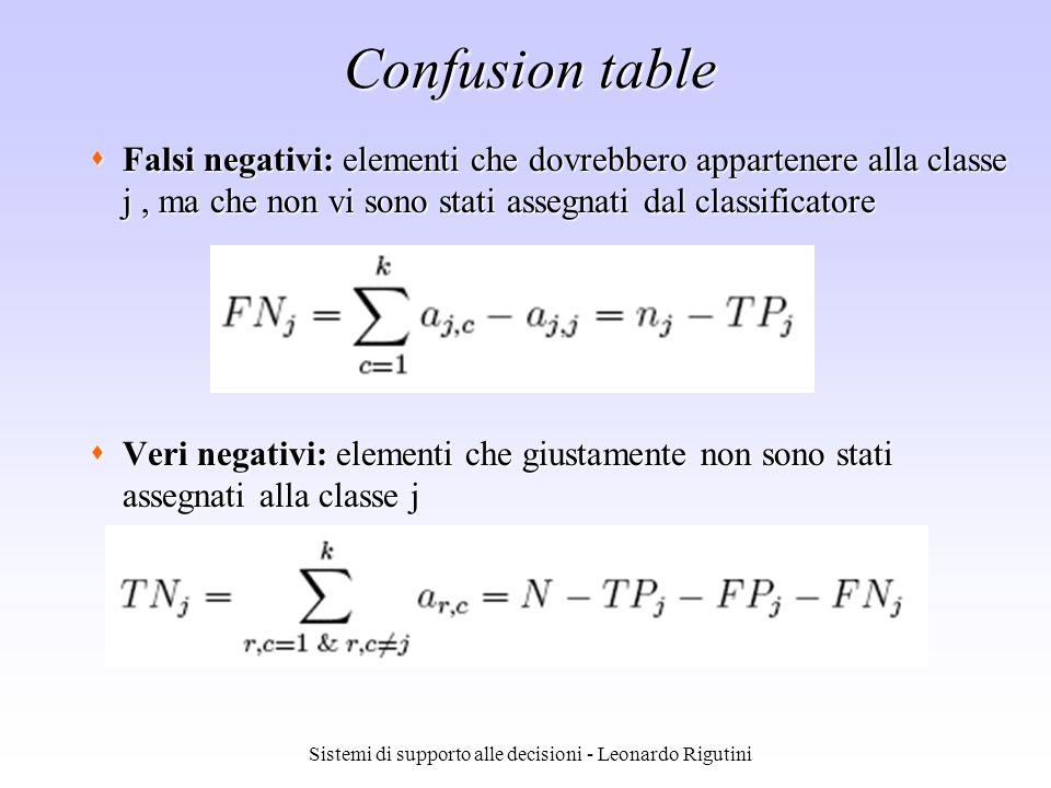 Sistemi di supporto alle decisioni - Leonardo Rigutini Confusion table Falsi negativi: elementi che dovrebbero appartenere alla classe j, ma che non v