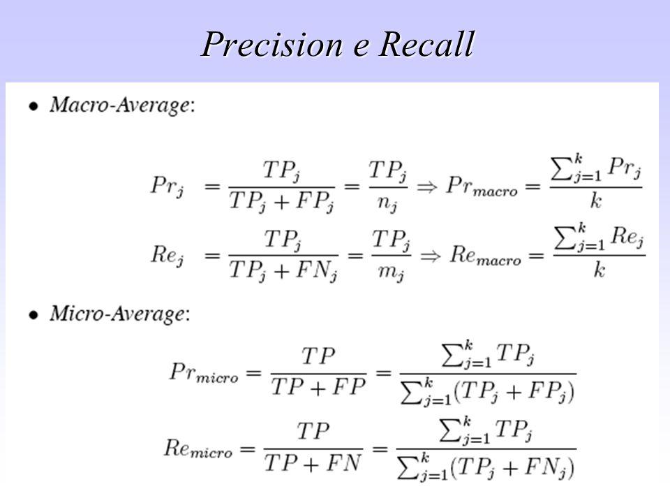 Sistemi di supporto alle decisioni - Leonardo Rigutini Precision e Recall
