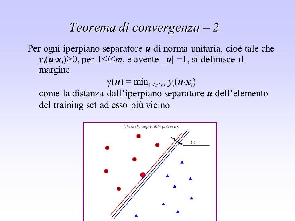 Sistemi di supporto alle decisioni - Leonardo Rigutini Teorema di convergenza 2 Per ogni iperpiano separatore u di norma unitaria, cioè tale che y i (