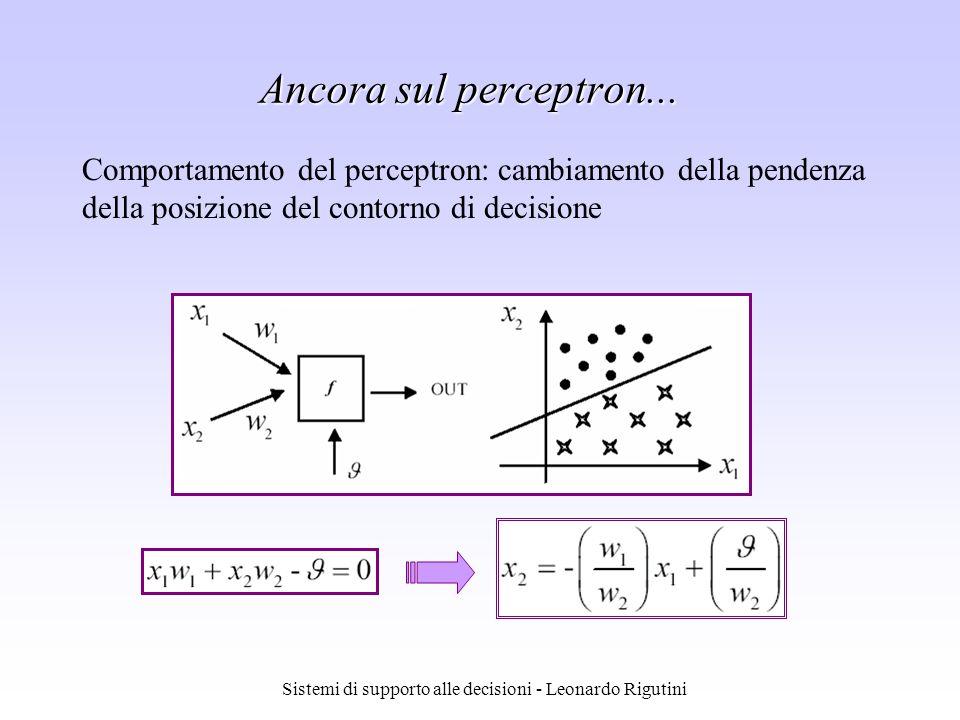 Sistemi di supporto alle decisioni - Leonardo Rigutini Comportamento del perceptron: cambiamento della pendenza della posizione del contorno di decisi
