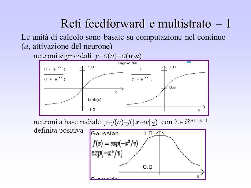 Reti feedforward e multistrato 1 Le unità di calcolo sono basate su computazione nel continuo (a, attivazione del neurone) neuroni sigmoidali: y= (a)=