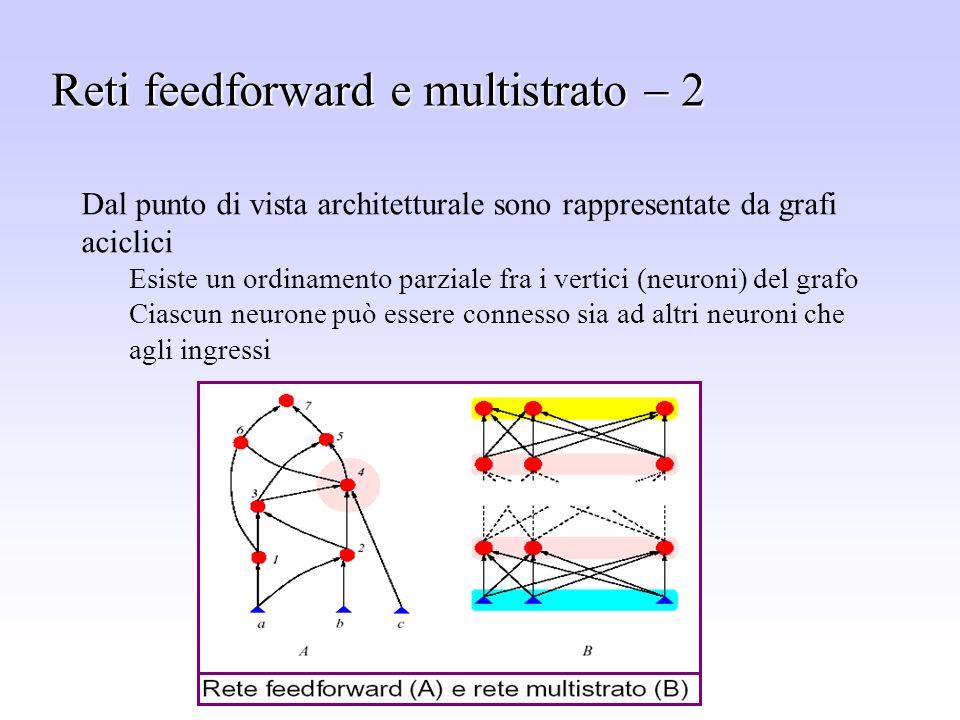 Sistemi di supporto alle decisioni - Leonardo Rigutini Dal punto di vista architetturale sono rappresentate da grafi aciclici Esiste un ordinamento pa