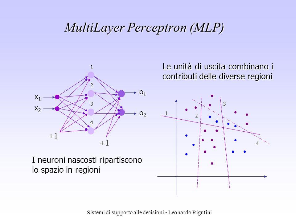 Sistemi di supporto alle decisioni - Leonardo Rigutini MultiLayer Perceptron (MLP) +1 o2o2o2o2 x2x2x2x2 +1 x1x1x1x1 o1o1o1o112 3 4 4 1 2 3 Le unità di