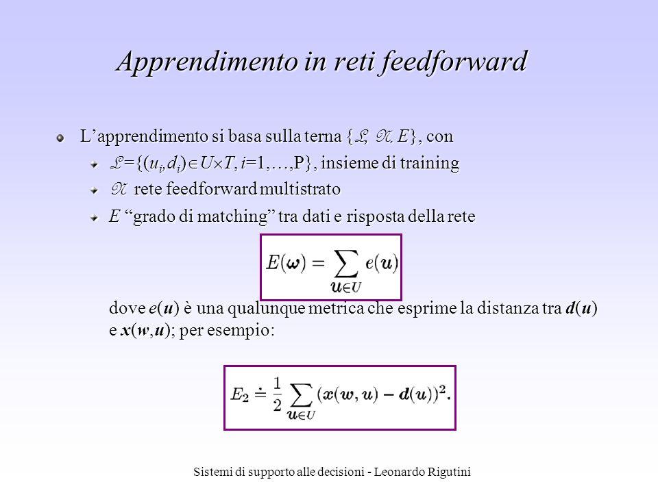 Sistemi di supporto alle decisioni - Leonardo Rigutini Lapprendimento si basa sulla terna { L, N, E}, con L ={(u i,d i ) U T, i=1,…,P}, insieme di tra