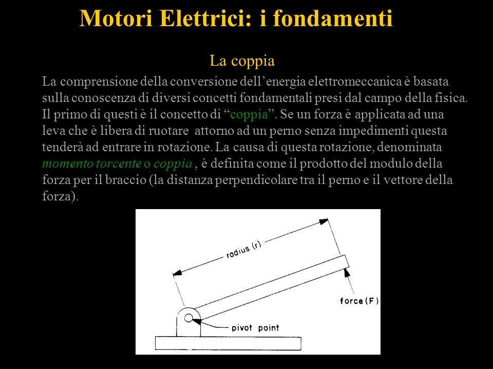 La comprensione della conversione dellenergia elettromeccanica è basata sulla conoscenza di diversi concetti fondamentali presi dal campo della fisica