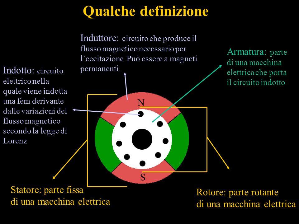 Qualche definizione Statore: parte fissa di una macchina elettrica N S Rotore: parte rotante di una macchina elettrica Armatura: parte di una macchina