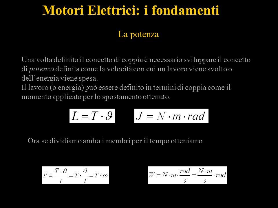 Motori Elettrici: i fondamenti Una volta definito il concetto di coppia è necessario sviluppare il concetto di potenza definita come la velocità con cui un lavoro viene svolto o dellenergia viene spesa.