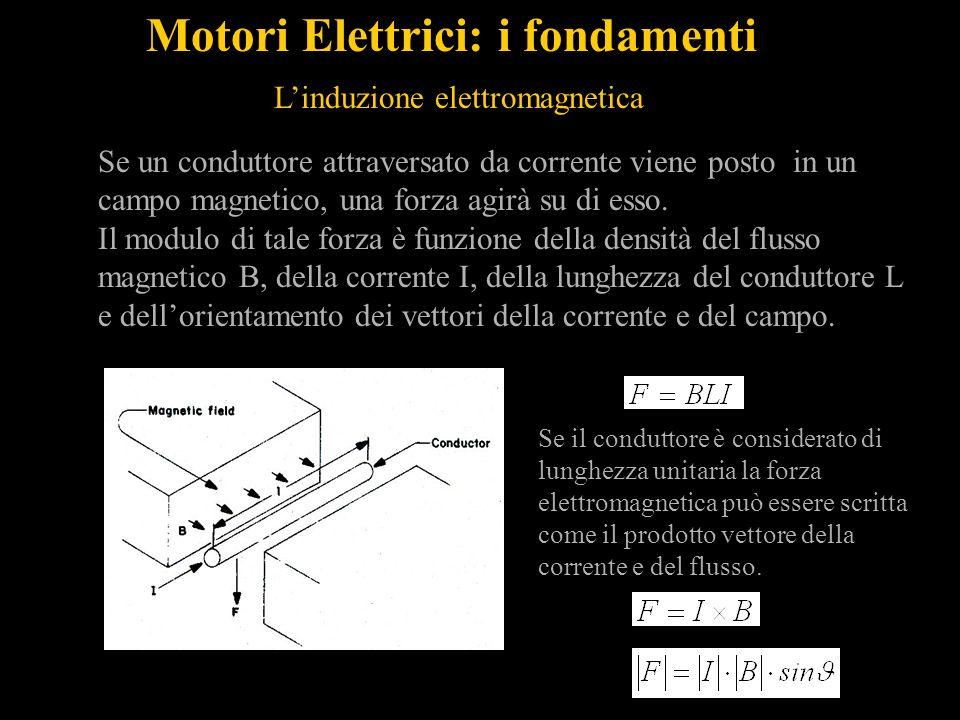 Se un conduttore attraversato da corrente viene posto in un campo magnetico, una forza agirà su di esso. Il modulo di tale forza è funzione della dens