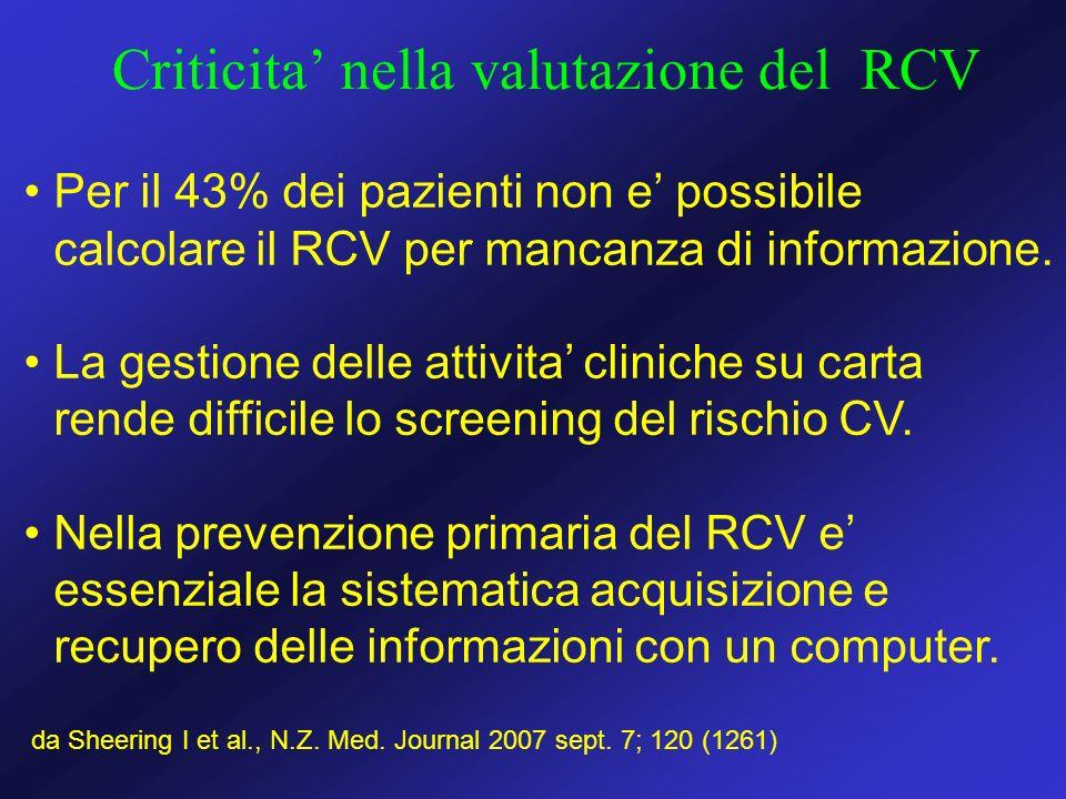 Criticita nella valutazione del RCV Per il 43% dei pazienti non e possibile calcolare il RCV per mancanza di informazione. La gestione delle attivita