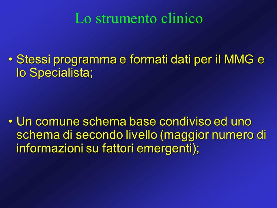 Lo strumento clinico Stessi programma e formati dati per il MMG e lo Specialista;Stessi programma e formati dati per il MMG e lo Specialista; Un comun