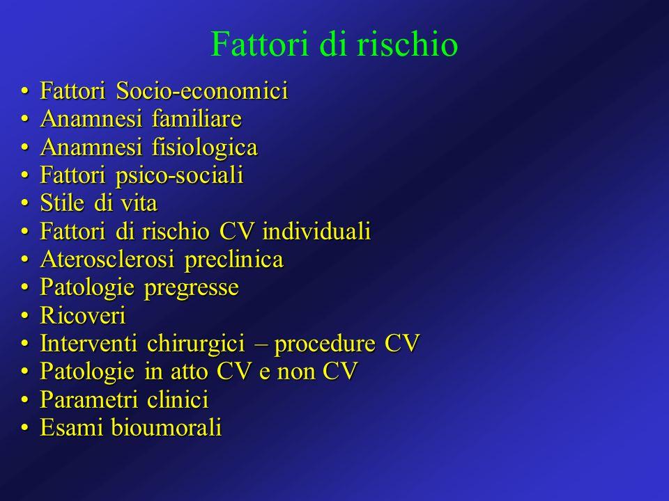 Fattori Socio-economiciFattori Socio-economici Anamnesi familiareAnamnesi familiare Anamnesi fisiologicaAnamnesi fisiologica Fattori psico-socialiFatt