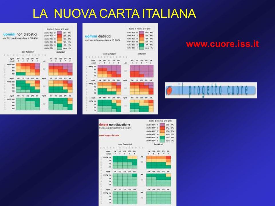 LA NUOVA CARTA ITALIANA www.cuore.iss.it