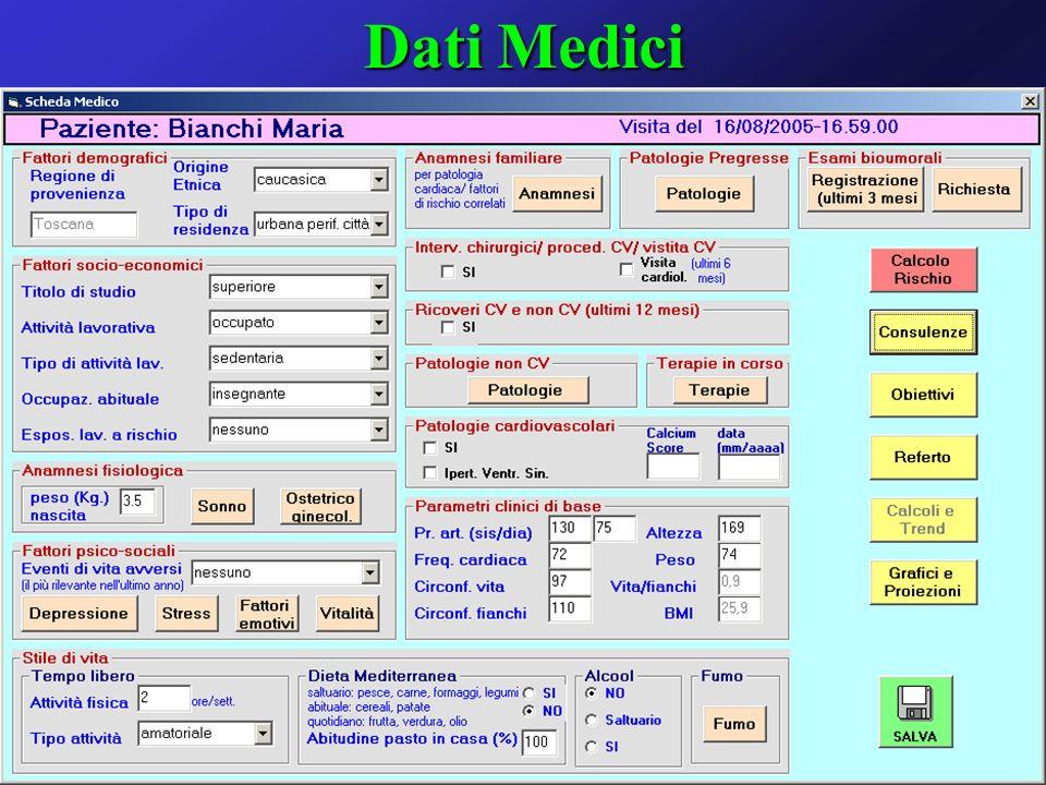 Dati Medici
