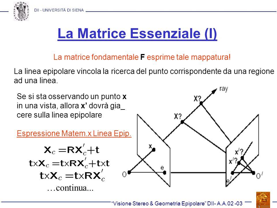 La Matrice Essenziale (I) La matrice fondamentale F esprime tale mappatura! Visione Stereo & Geometria Epipolare DII- A.A.02 -03 La linea epipolare vi