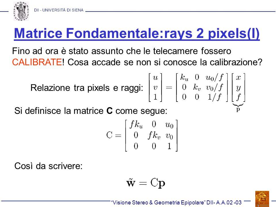 Matrice Fondamentale:rays 2 pixels(I) Visione Stereo & Geometria Epipolare DII- A.A.02 -03 Fino ad ora è stato assunto che le telecamere fossero CALIB