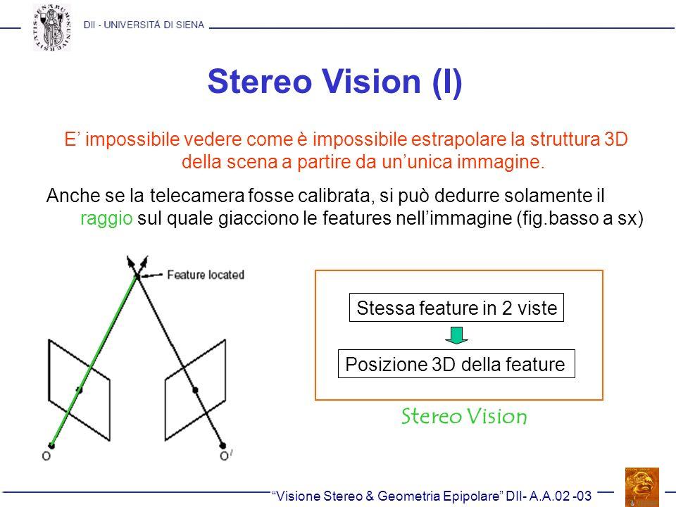 Visione Stereo & Geometria Epipolare DII- A.A.02 -03 Stereo Vision (I) E impossibile vedere come è impossibile estrapolare la struttura 3D della scena