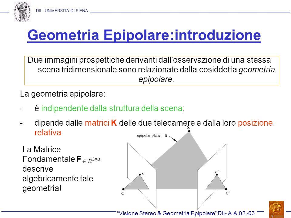 Geometria Epipolare:introduzione Due immagini prospettiche derivanti dallosservazione di una stessa scena tridimensionale sono relazionate dalla cosid