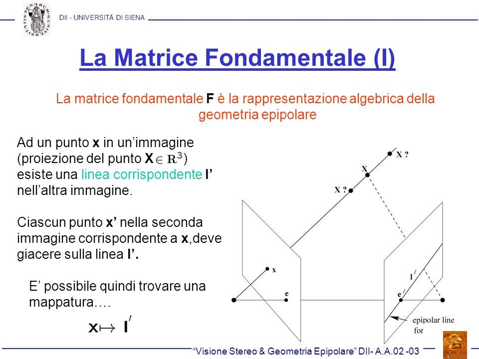 La Matrice Fondamentale (I) La matrice fondamentale F è la rappresentazione algebrica della geometria epipolare Visione Stereo & Geometria Epipolare D