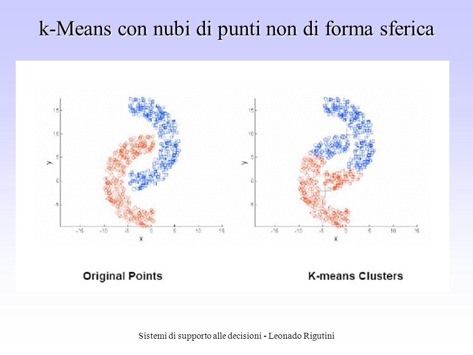 Sistemi di supporto alle decisioni - Leonado Rigutini k-Means con nubi di punti non di forma sferica