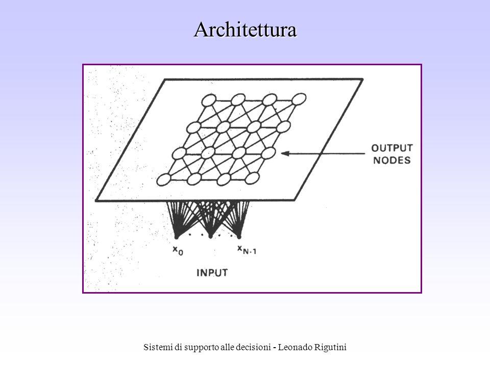 Sistemi di supporto alle decisioni - Leonado Rigutini Architettura