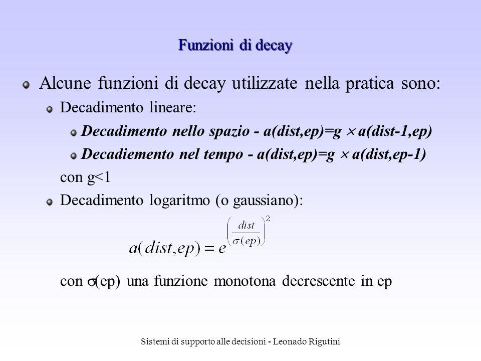 Sistemi di supporto alle decisioni - Leonado Rigutini Alcune funzioni di decay utilizzate nella pratica sono: Decadimento lineare: Decadimento nello s