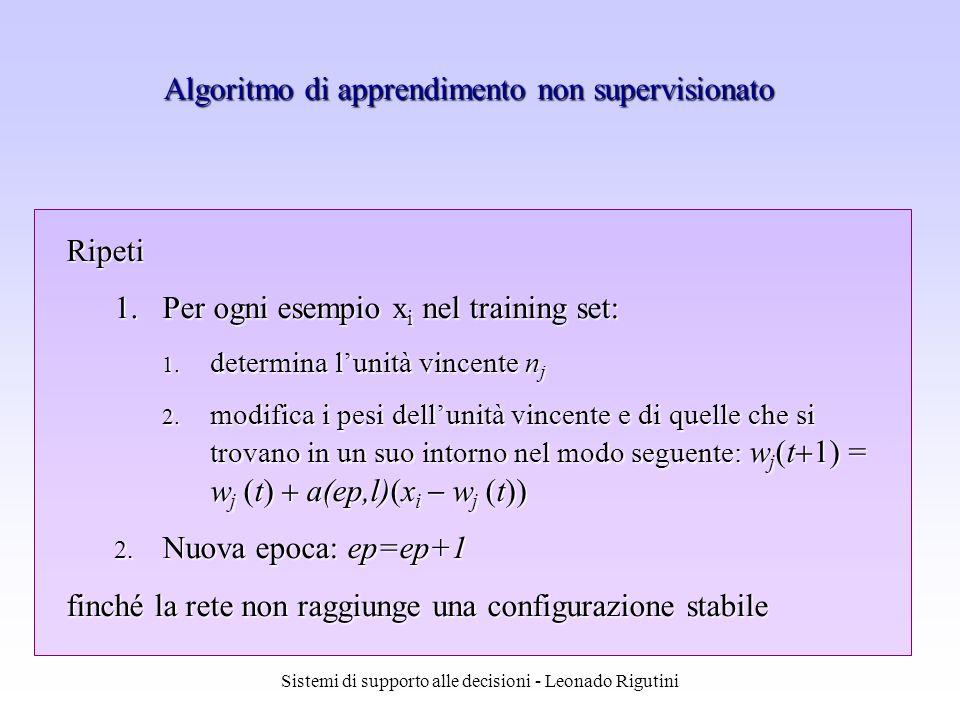 Sistemi di supporto alle decisioni - Leonado Rigutini Ripeti 1.Per ogni esempio x i nel training set: 1. determina lunità vincente n j 2. modifica i p