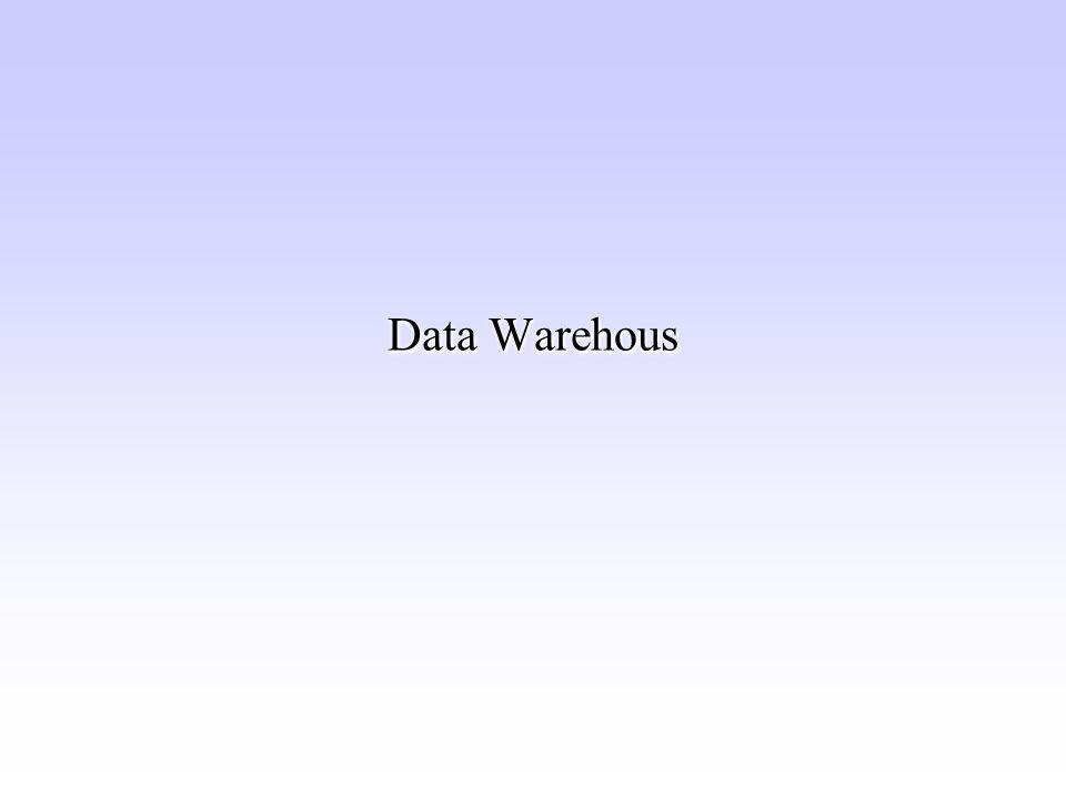 Sistemi di supporto alle decisioni - Leonado Rigutini Obiettivi di un DSS Permettere lestrazione di informazione da grandi database, in tempi brevi ed in modo flessibile, per supportare e migliorare il processo decisionale operational database data warehouse Necessità di separare i dati generati dalle operazioni di gestione (operational database) dai dati utili ai processi decisionali (data warehouse) Data warehouse Data warehouse contiene un sottoinsieme dei dati mantenuti nelloperational database, ottimizzato per analisi focalizzate ai processi decisionali Nelloperational database e nel data warehouse i dati sono memorizzati a livelli diversi di aggregazione Capacità di analisi dei dati contenuti nel data warehouse in tempo reale e da diversi punti di vista