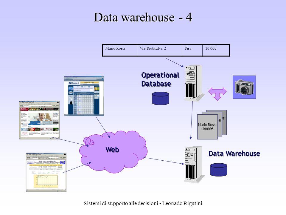 Sistemi di supporto alle decisioni - Leonado Rigutini Data warehouse - 3 Pertanto, il DW contiene i dati necessari ai processi decisionali Loperational database è aggiornato costantemente: deve fotografare listante corrente Il DW contiene i dati aggregati in particolari istanti di tempo (es.