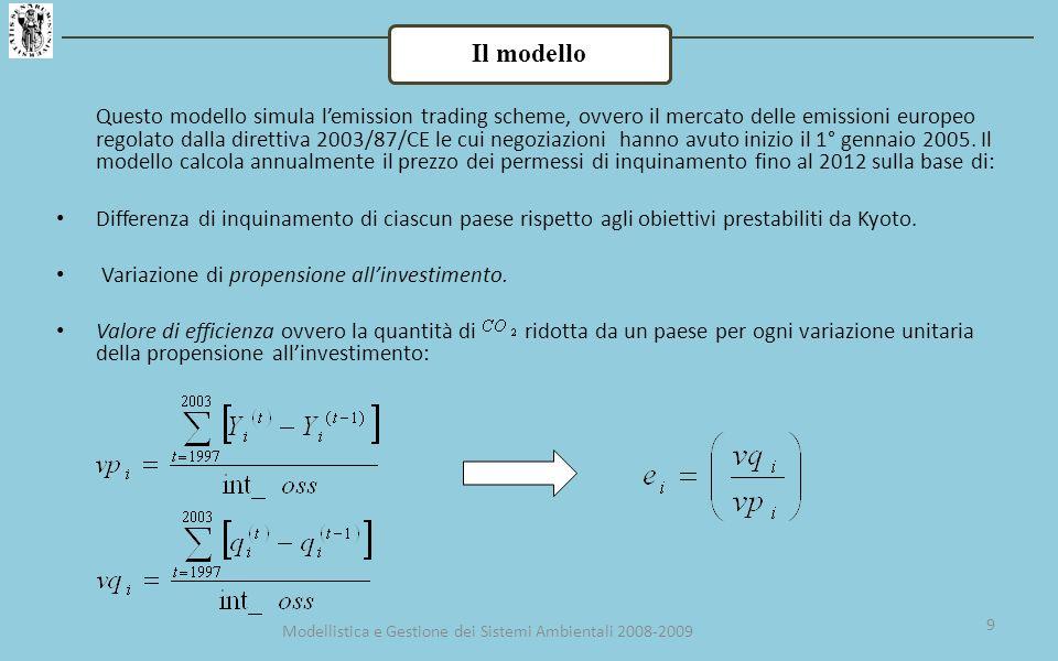 Il modello Questo modello simula lemission trading scheme, ovvero il mercato delle emissioni europeo regolato dalla direttiva 2003/87/CE le cui negoziazioni hanno avuto inizio il 1° gennaio 2005.