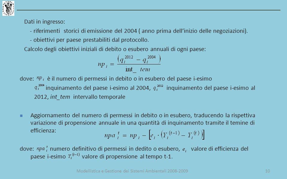 Dati in ingresso: - riferimenti storici di emissione del 2004 ( anno prima dellinizio delle negoziazioni).
