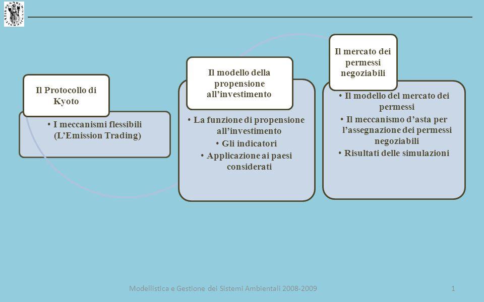 Modellistica e Gestione dei Sistemi Ambientali 2008-20091 I meccanismi flessibili (LEmission Trading) Il Protocollo di Kyoto La funzione di propensione allinvestimento Gli indicatori Applicazione ai paesi considerati Il modello della propensione allinvestimento Il modello del mercato dei permessi Il meccanismo dasta per lassegnazione dei permessi negoziabili Risultati delle simulazioni Il mercato dei permessi negoziabili