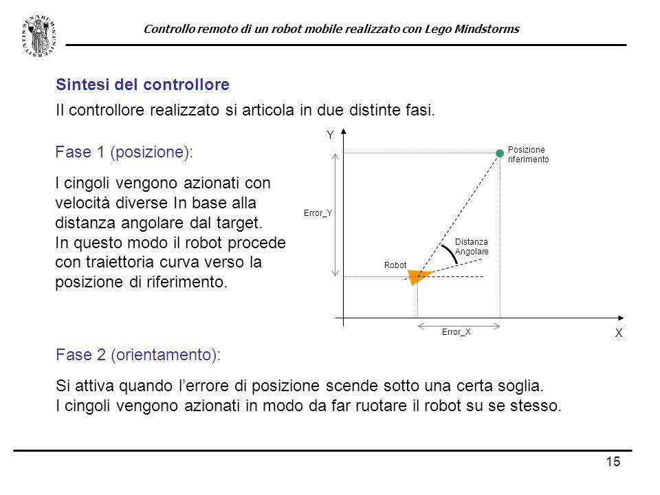 15 X Y Error_X Error_Y Posizione riferimento Distanza Angolare Robot Sintesi del controllore Fase 1 (posizione): I cingoli vengono azionati con veloci