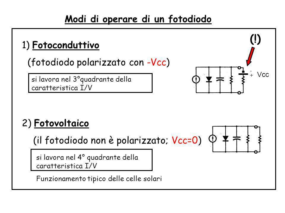 Modi di operare di un fotodiodo 2) Fotovoltaico (il fotodiodo non è polarizzato; Vcc=0) 1) Fotoconduttivo (fotodiodo polarizzato con -Vcc) si lavora nel 4° quadrante della caratteristica I/V Funzionamento tipico delle celle solari si lavora nel 3°quadrante della caratteristica I/V - + (!) Vcc