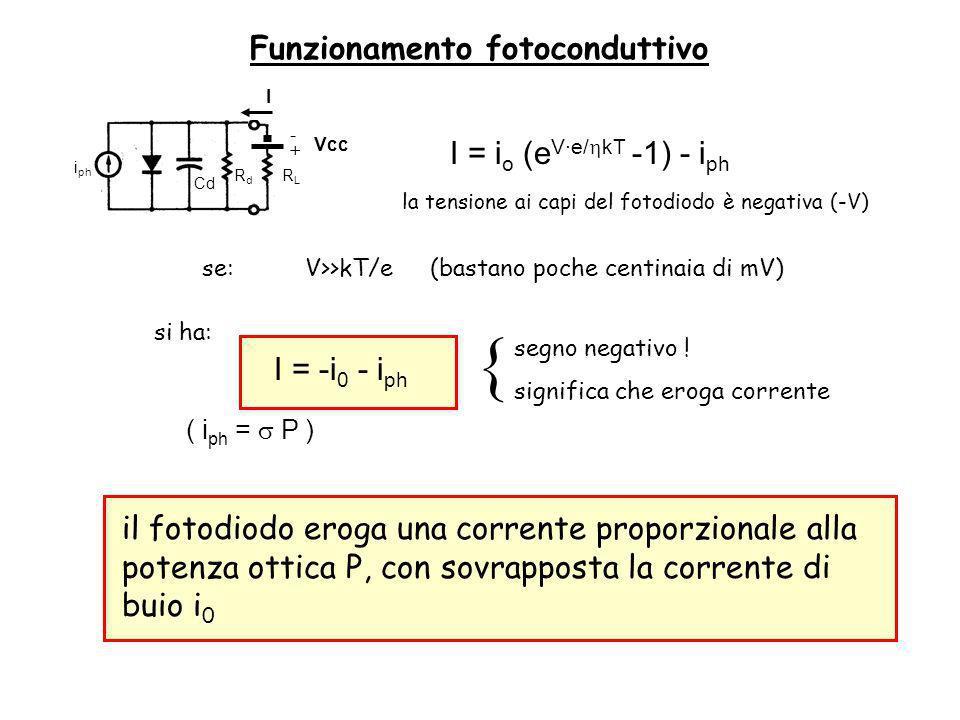 Funzionamento fotoconduttivo - + Vcc i ph RLRL RdRd Cd la tensione ai capi del fotodiodo è negativa (-V) I = i o (e V·e/ kT -1) - i ph se: V>>kT/e (bastano poche centinaia di mV) si ha: I = -i 0 - i ph ( i ph = P ) il fotodiodo eroga una corrente proporzionale alla potenza ottica P, con sovrapposta la corrente di buio i 0 I segno negativo .