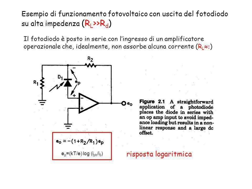 Esempio di funzionamento fotovoltaico con uscita del fotodiodo su alta impedenza (R L >>R d ) Il fotodiodo è posto in serie con lingresso di un amplificatore operazionale che, idealmente, non assorbe alcuna corrente (R L ) risposta logaritmica e p =(kT/e) log (i ph /i 0 )