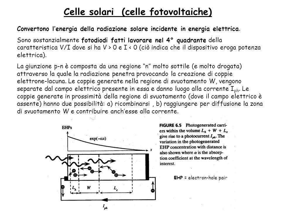 Celle solari (celle fotovoltaiche) Convertono lenergia della radiazione solare incidente in energia elettrica.