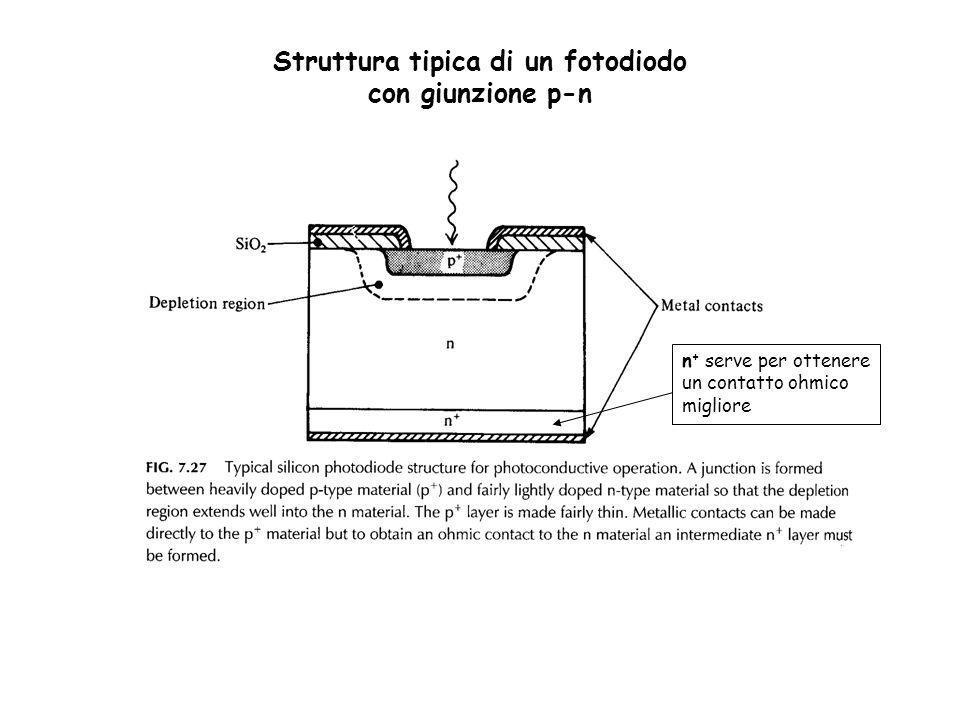 Struttura tipica di un fotodiodo con giunzione p-n n + serve per ottenere un contatto ohmico migliore