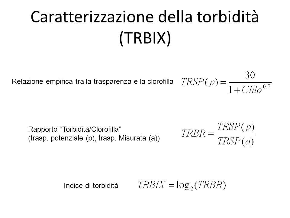 Caratterizzazione della torbidità (TRBIX) Relazione empirica tra la trasparenza e la clorofilla Rapporto Torbidità/Clorolla (trasp. potenziale (p), tr