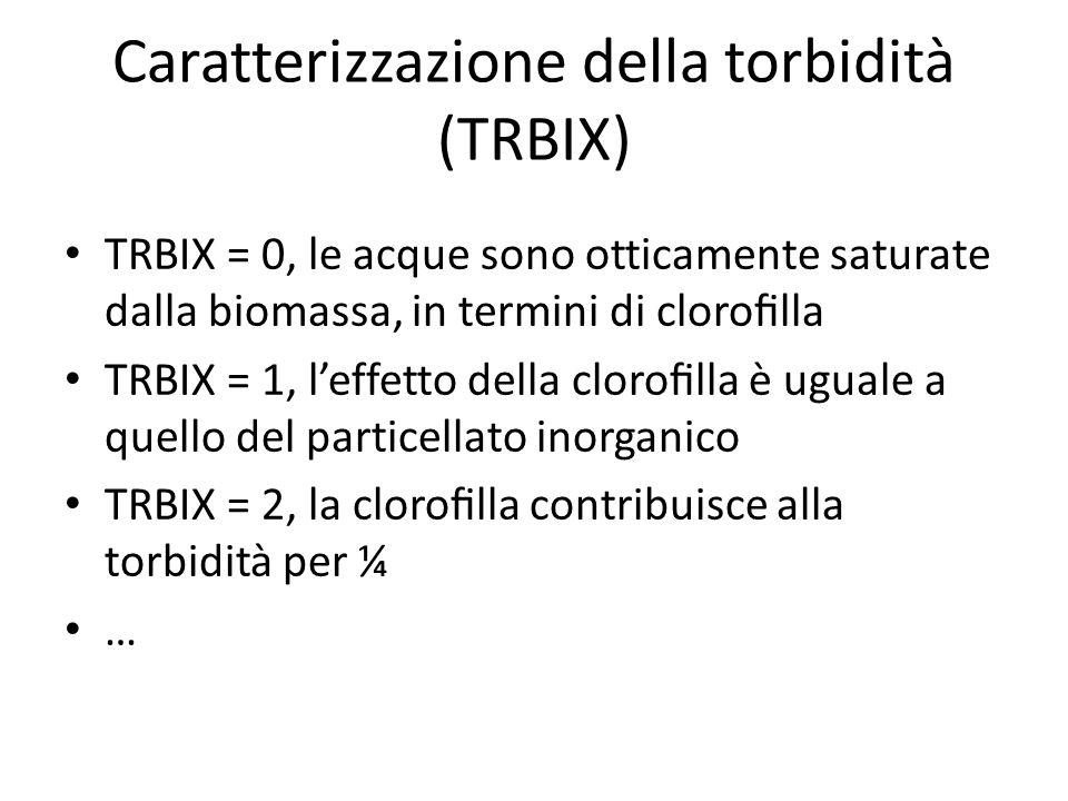 Caratterizzazione della torbidità (TRBIX) TRBIX = 0, le acque sono otticamente saturate dalla biomassa, in termini di clorolla TRBIX = 1, leffetto del