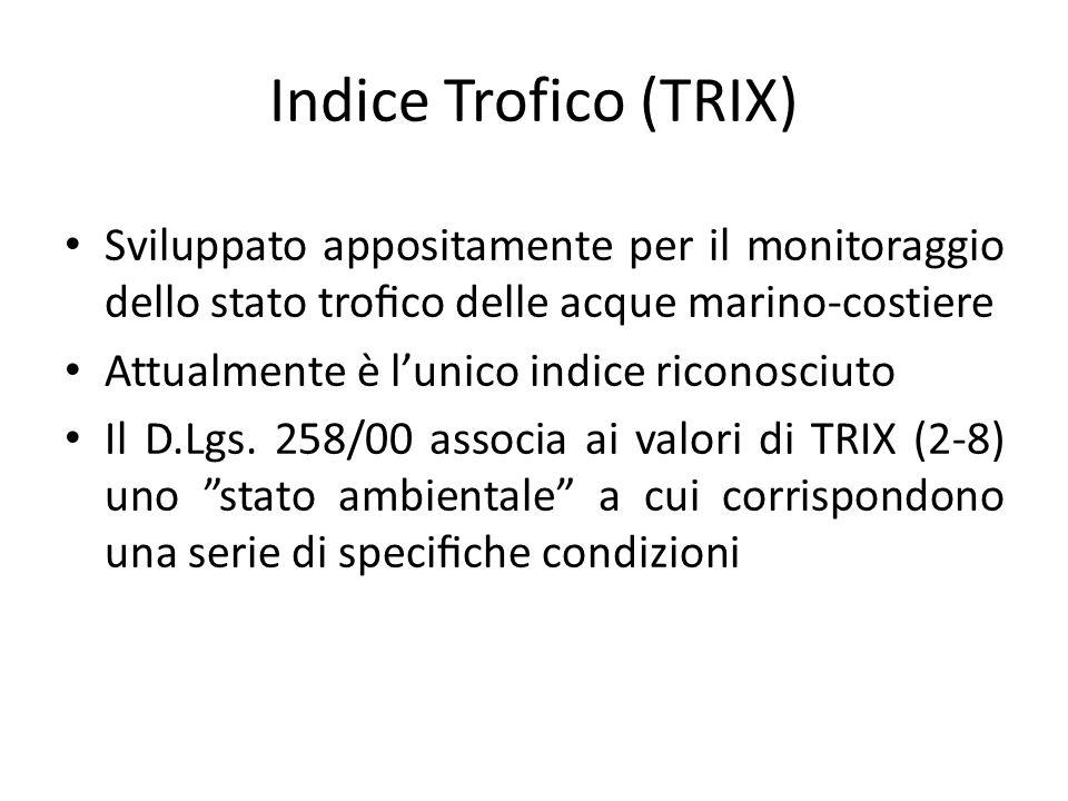 Indice Trofico (TRIX) Sviluppato appositamente per il monitoraggio dello stato troco delle acque marino-costiere Attualmente è lunico indice riconosci