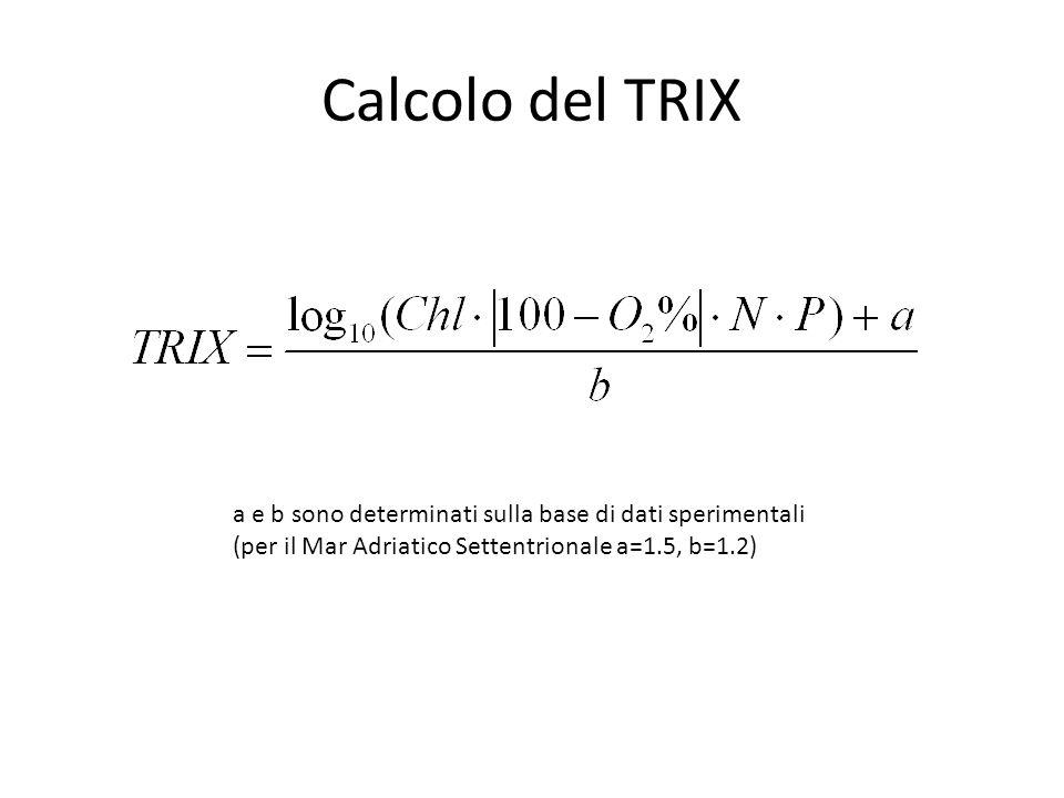 Calcolo del TRIX a e b sono determinati sulla base di dati sperimentali (per il Mar Adriatico Settentrionale a=1.5, b=1.2)