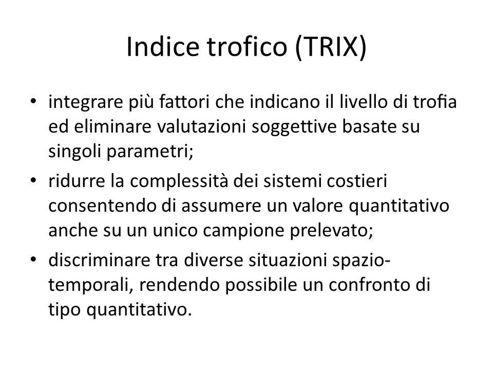 Indice trofico (TRIX) integrare più fattori che indicano il livello di troa ed eliminare valutazioni soggettive basate su singoli parametri; ridurre l