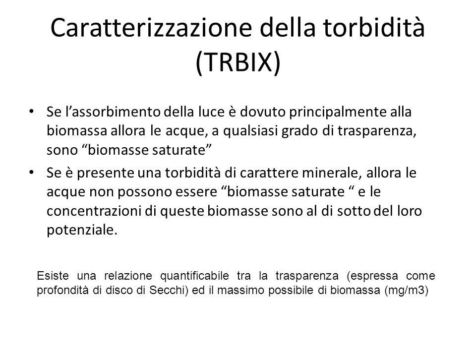 Caratterizzazione della torbidità (TRBIX) Se lassorbimento della luce è dovuto principalmente alla biomassa allora le acque, a qualsiasi grado di tras