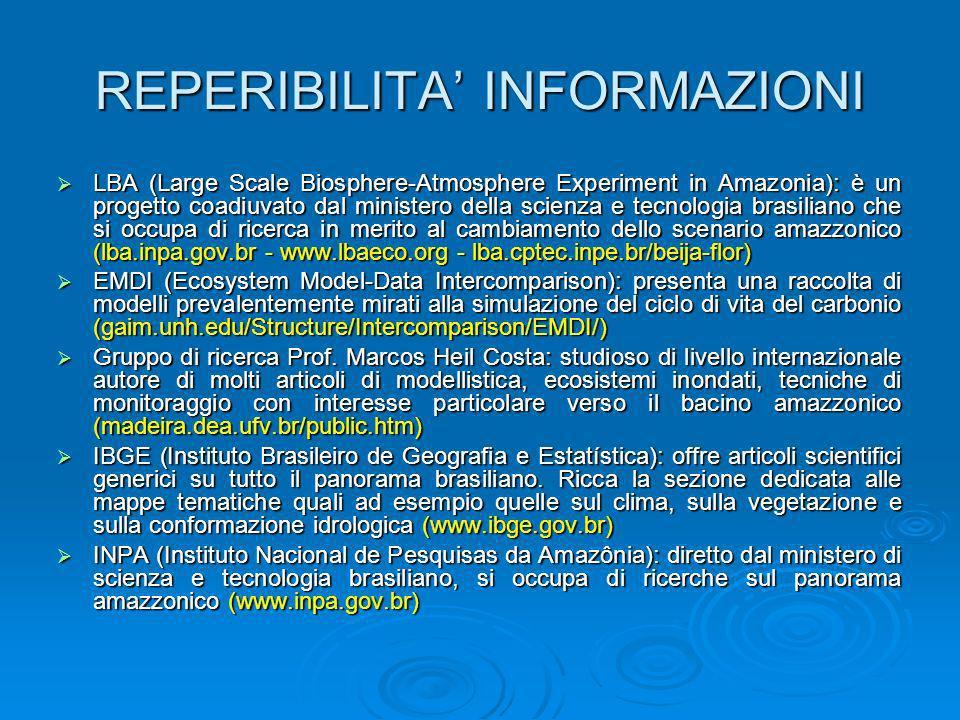 REPERIBILITA INFORMAZIONI LBA (Large Scale Biosphere-Atmosphere Experiment in Amazonia): è un progetto coadiuvato dal ministero della scienza e tecnol