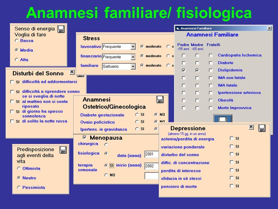 Anamnesi familiare/ fisiologica