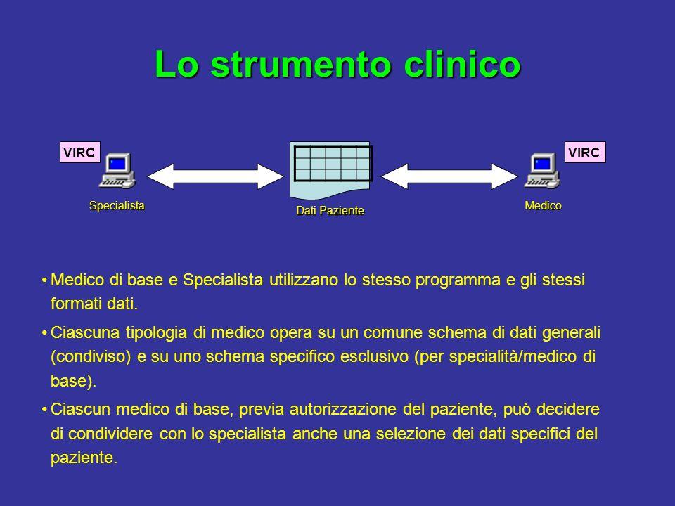 Lo strumento clinico Medico VIRCSpecialista Dati Paziente Medico di base e Specialista utilizzano lo stesso programma e gli stessi formati dati. Ciasc