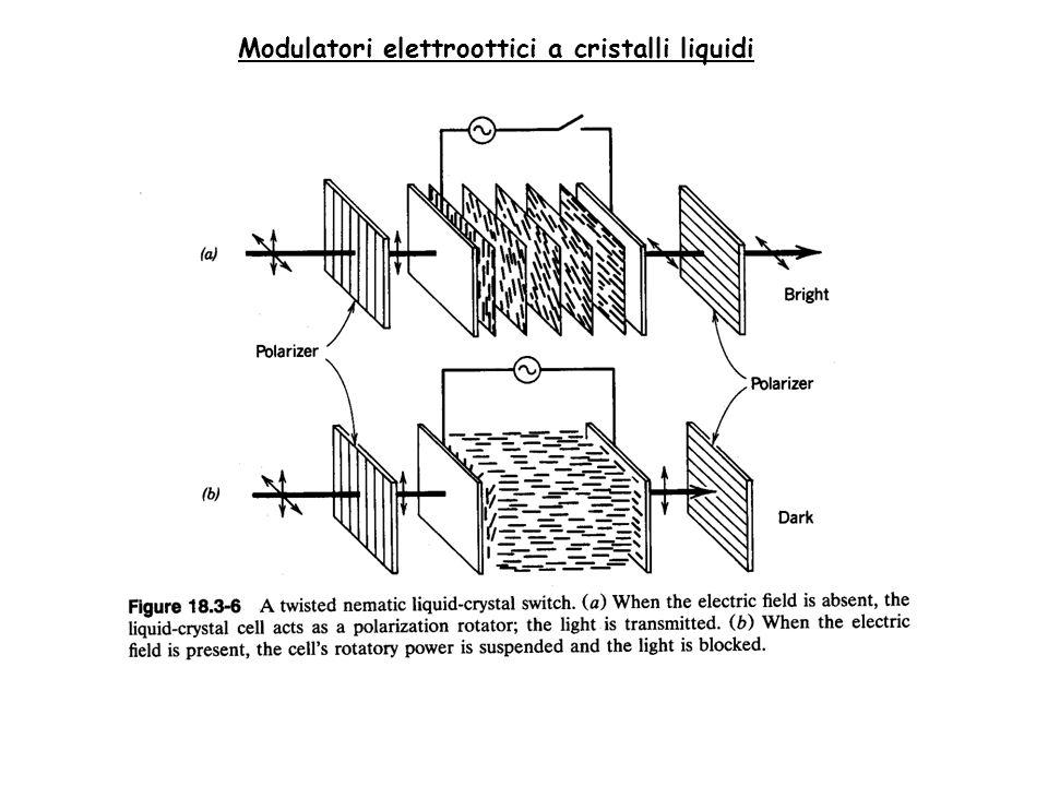 Modulatori elettroottici a cristalli liquidi