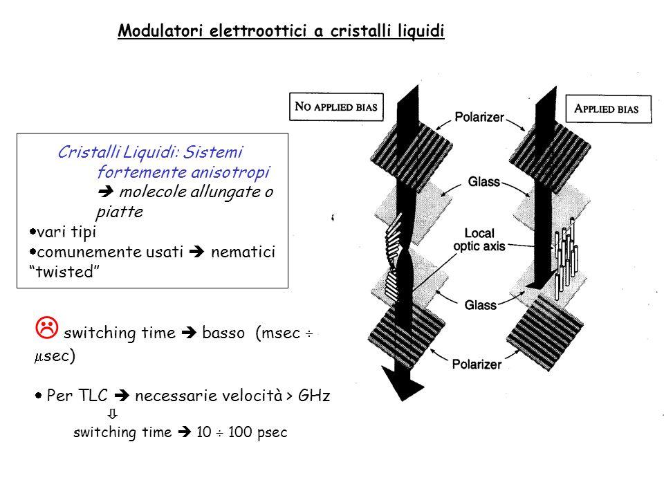 switching time basso (msec sec) Per TLC necessarie velocità > GHz switching time 10 100 psec Cristalli Liquidi: Sistemi fortemente anisotropi molecole